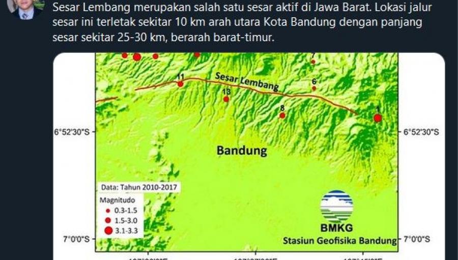 Daryono BMKG : Tidak Benar! Sesar Lembang Akan Bergerak Tahun 2021 dan Memicu Gempa Bumi Dahsyat