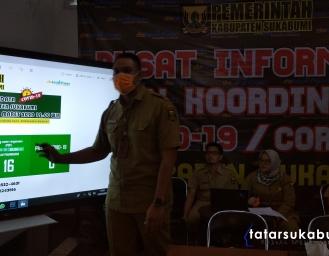 Perkembangan Terkini Covid-19 di Sukabumi, Pasien Dalam Pengawasan Mulai Membaik