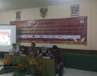 Persyaratan dan Aturan Menjadi Calon Bupati Sukabumi Melalui Jalur Independen di Pilkada 2020